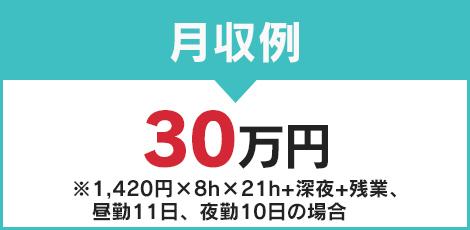 月収 30万円